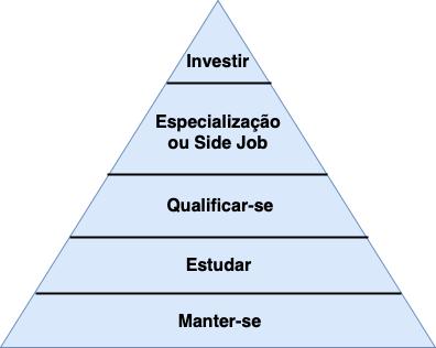 piramide_dinheiro.png